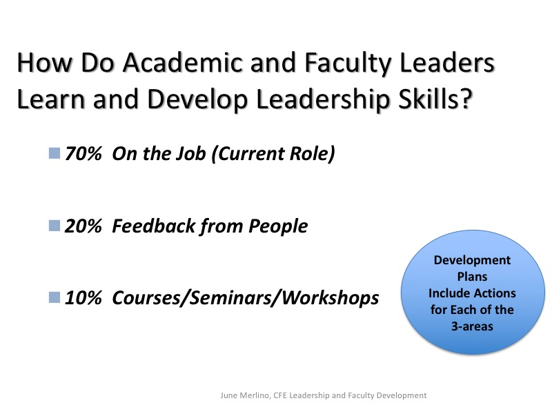 Leadership Development Plan | The Center for Faculty Excellence
